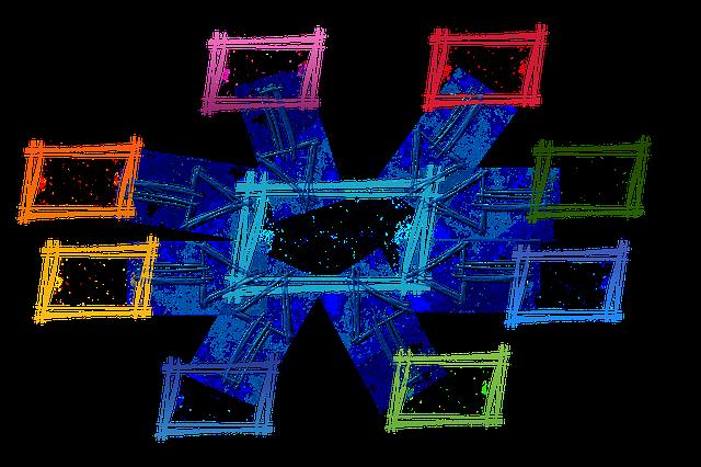 šipky na střed
